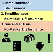 Life Insurance Alternatives for People with Diseases