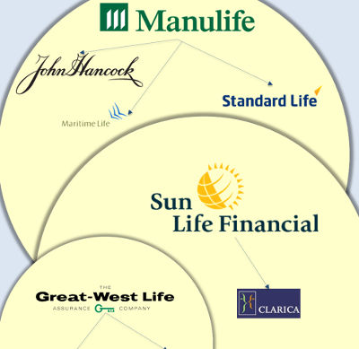 sun life financial manulife non-traditional filetype pdf