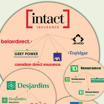 Insurance Companeis in Canada - featured ...