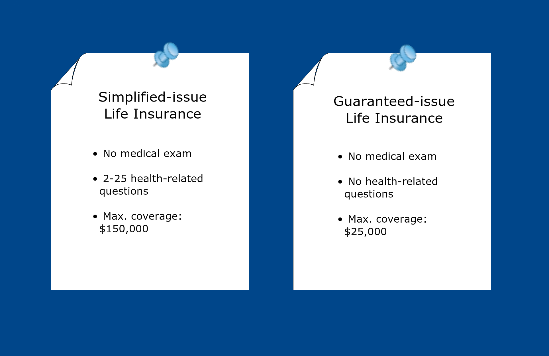 simplified-issue-versus-guaranteed-issue